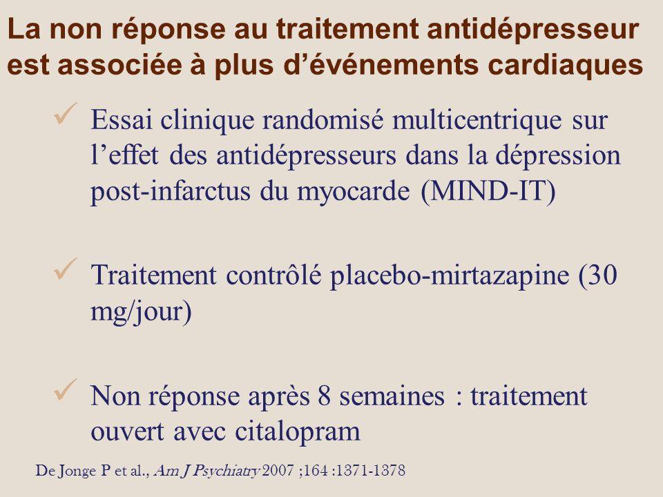 Traitement contrôlé placebo-mirtazapine (30 mg/jour)