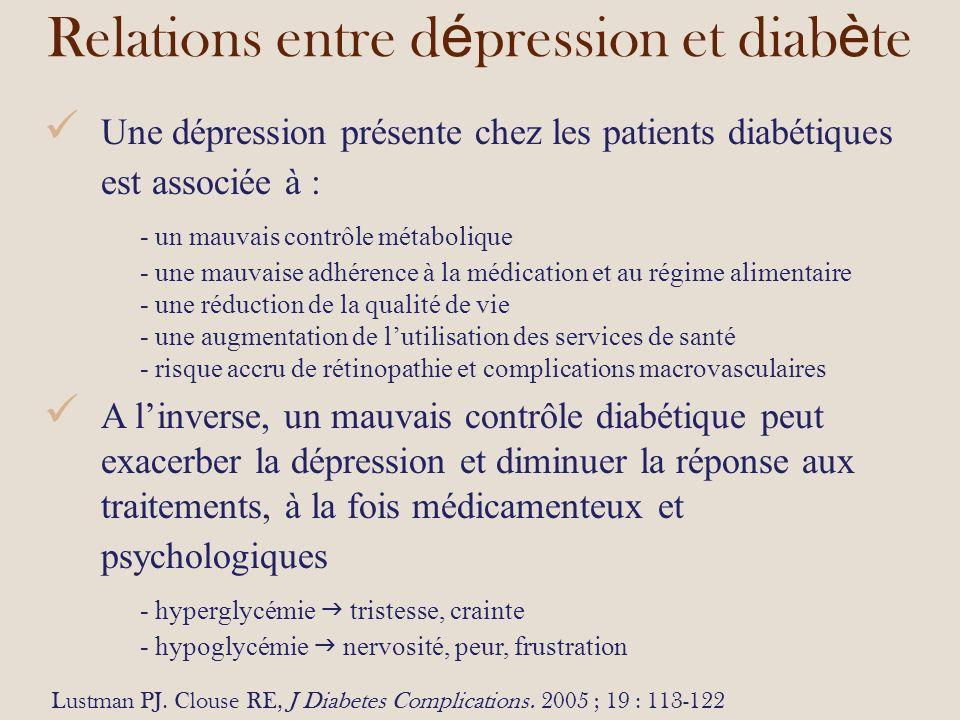 Relations entre dépression et diabète