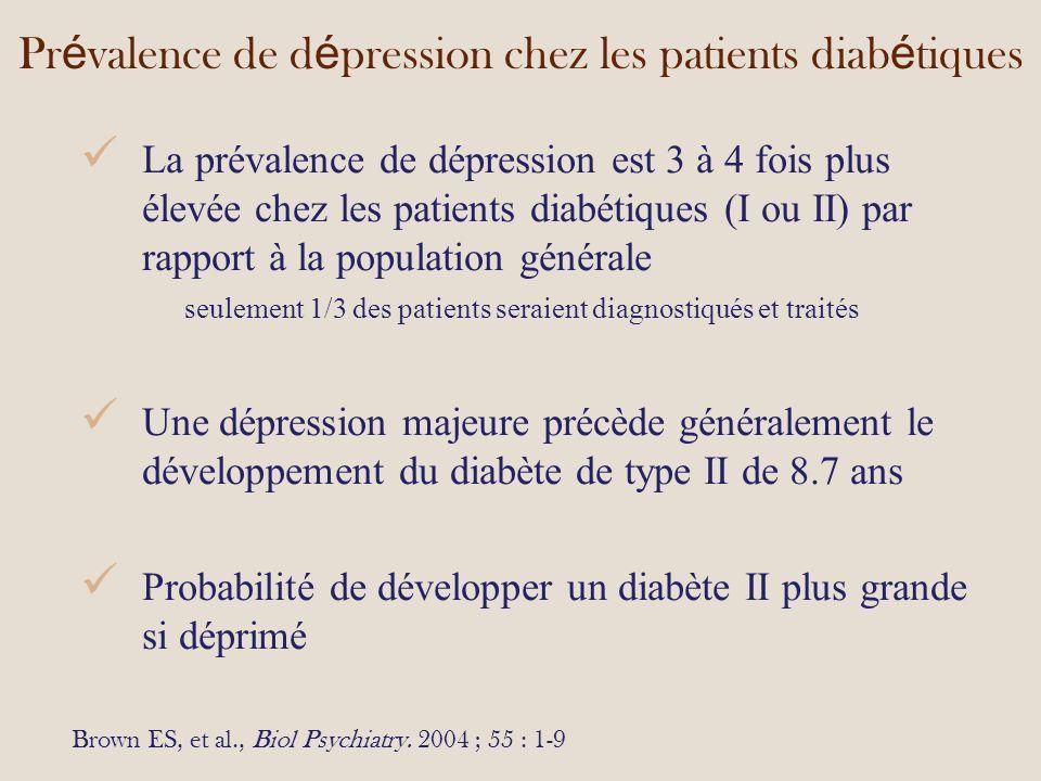 Prévalence de dépression chez les patients diabétiques
