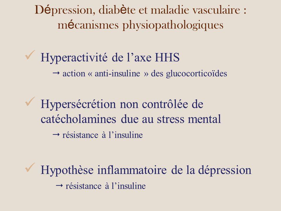Dépression, diabète et maladie vasculaire : mécanismes physiopathologiques
