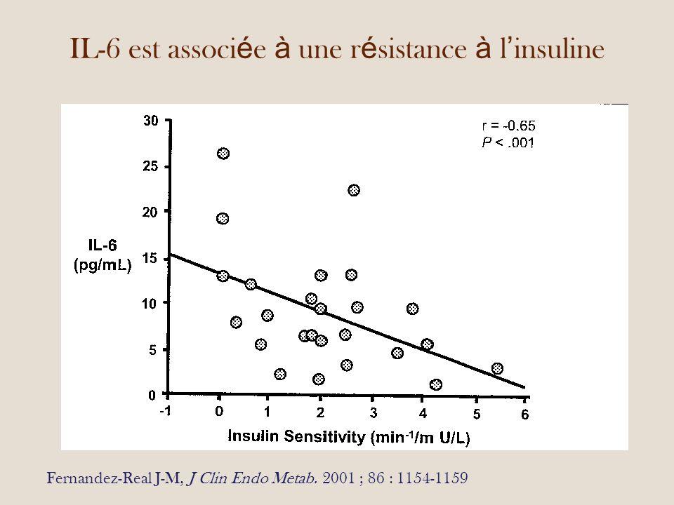 IL-6 est associée à une résistance à l'insuline