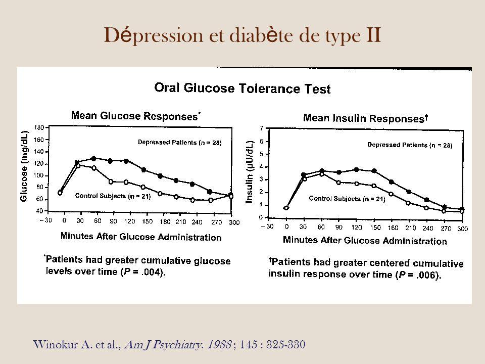 Dépression et diabète de type II