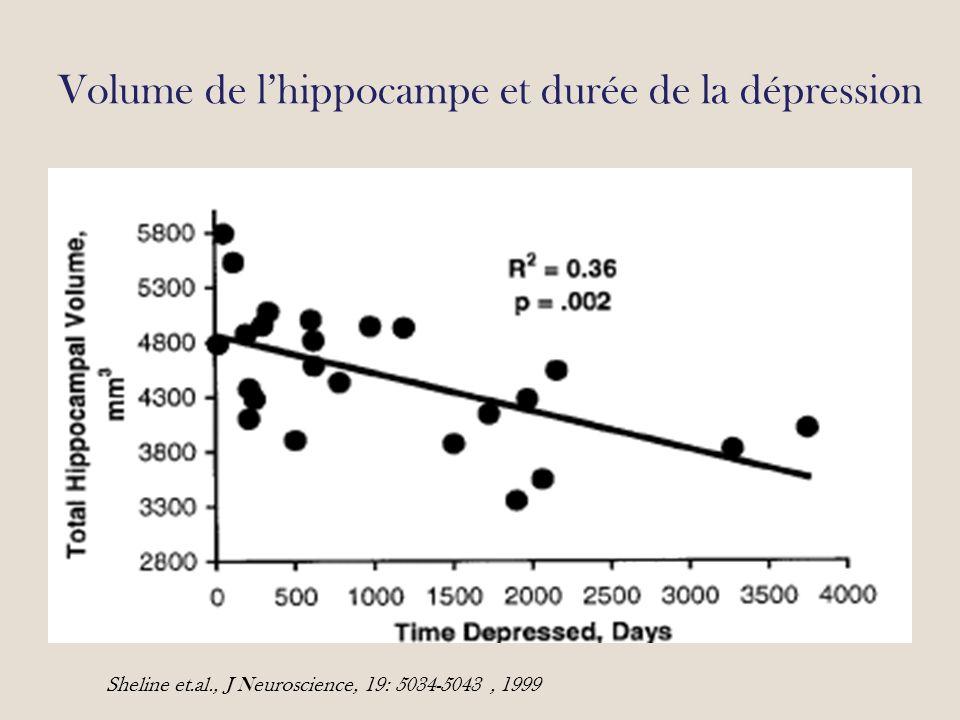 Volume de l'hippocampe et durée de la dépression