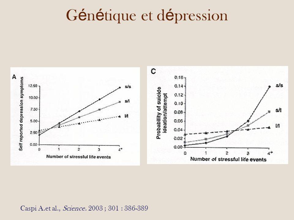 Génétique et dépression