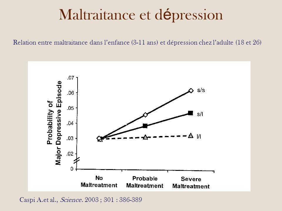 Maltraitance et dépression