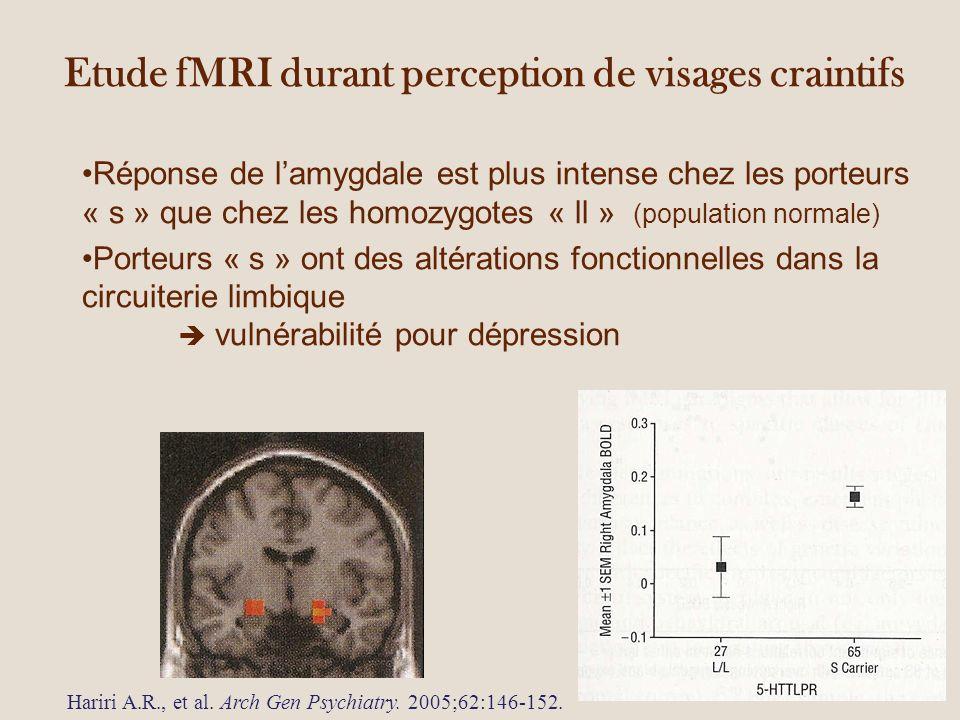 Etude fMRI durant perception de visages craintifs