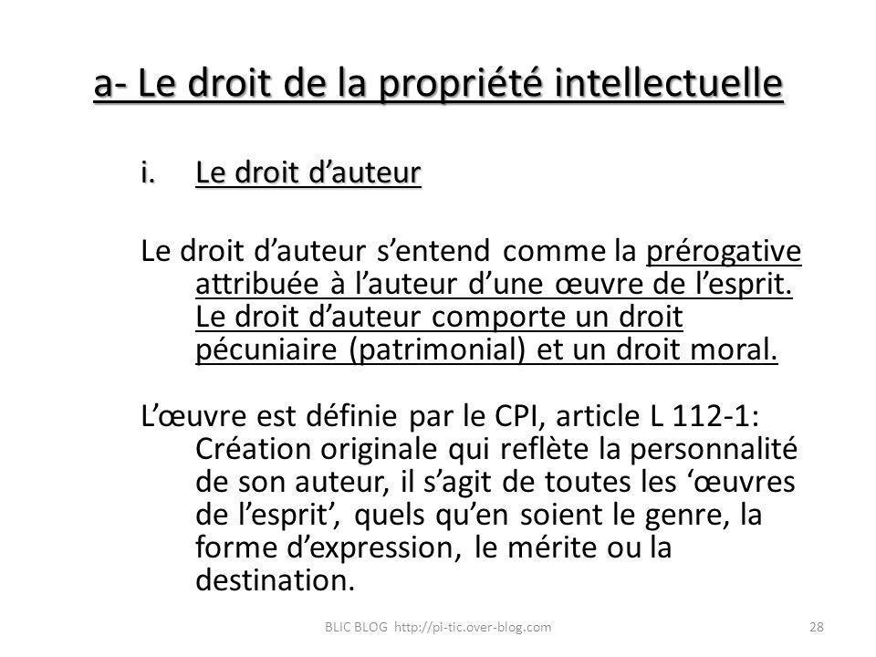 a- Le droit de la propriété intellectuelle