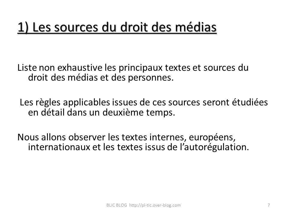 1) Les sources du droit des médias