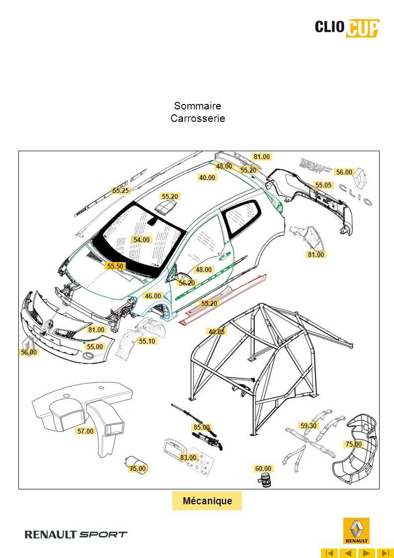 Sommaire Carrosserie Mécanique 81.00 48.00 55.20 56.00 40.00 55.05