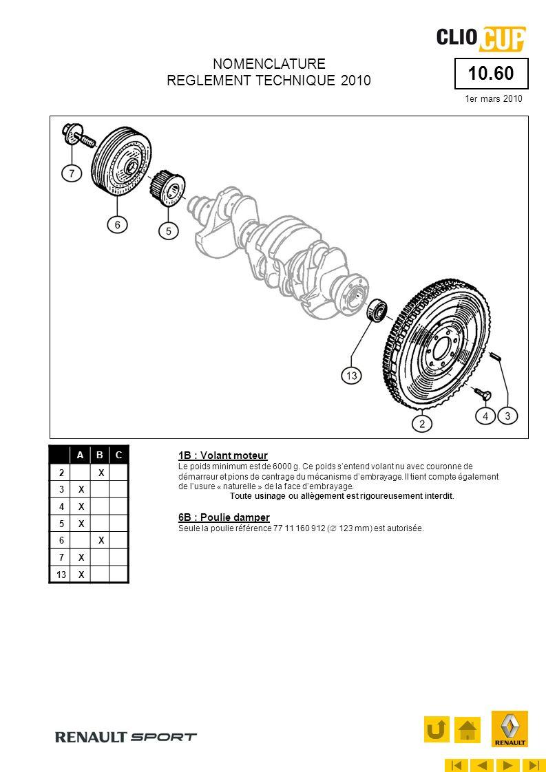 10.60 NOMENCLATURE REGLEMENT TECHNIQUE 2010 1B : Volant moteur