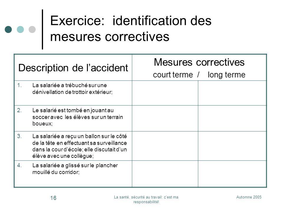 Exercice: identification des mesures correctives