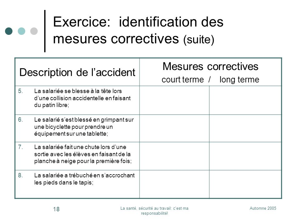 Exercice: identification des mesures correctives (suite)