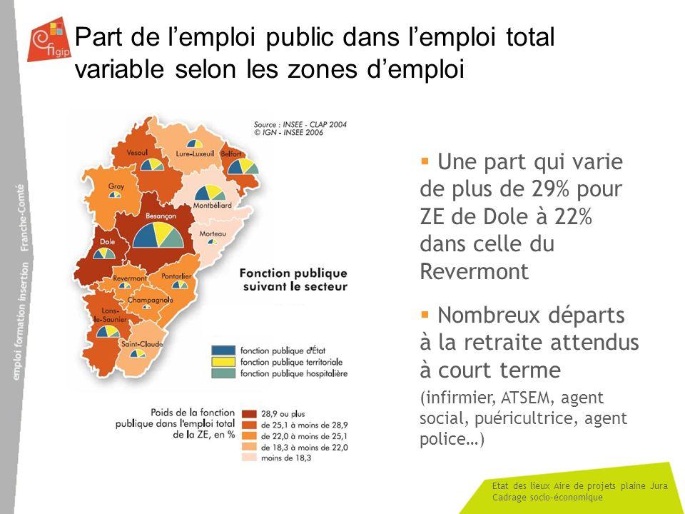Part de l'emploi public dans l'emploi total variable selon les zones d'emploi
