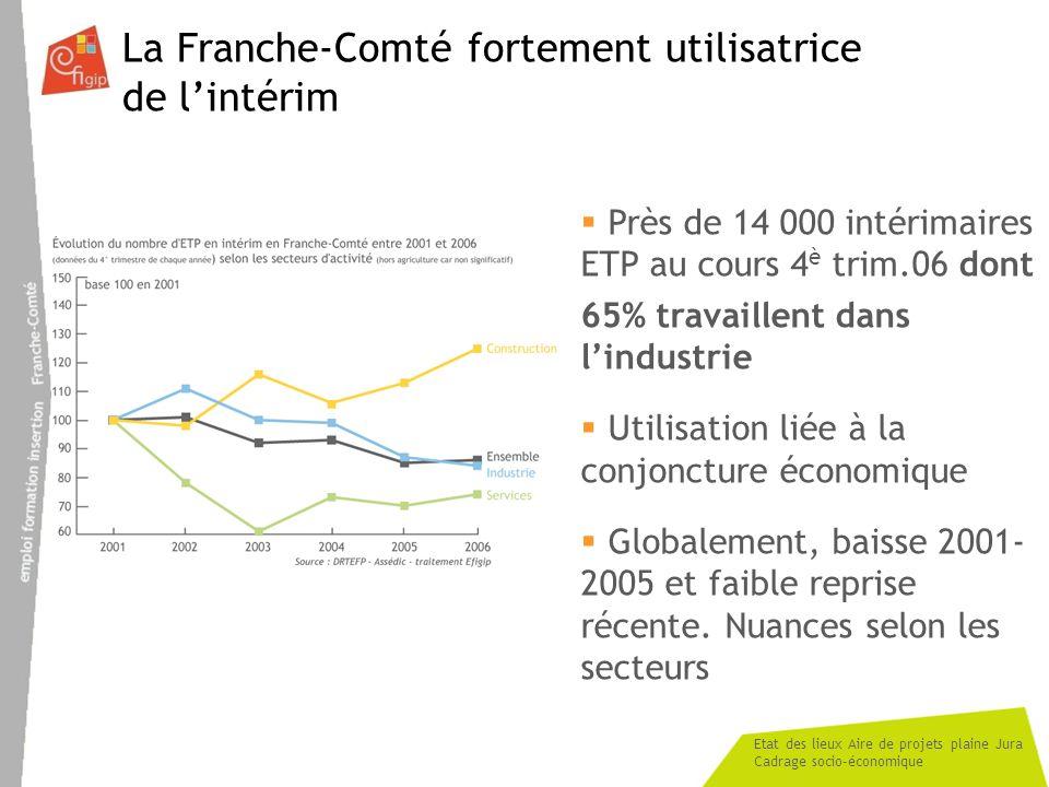 La Franche-Comté fortement utilisatrice de l'intérim
