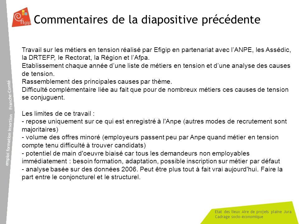 Commentaires de la diapositive précédente