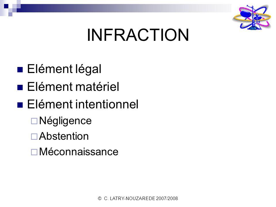 INFRACTION Elément légal Elément matériel Elément intentionnel