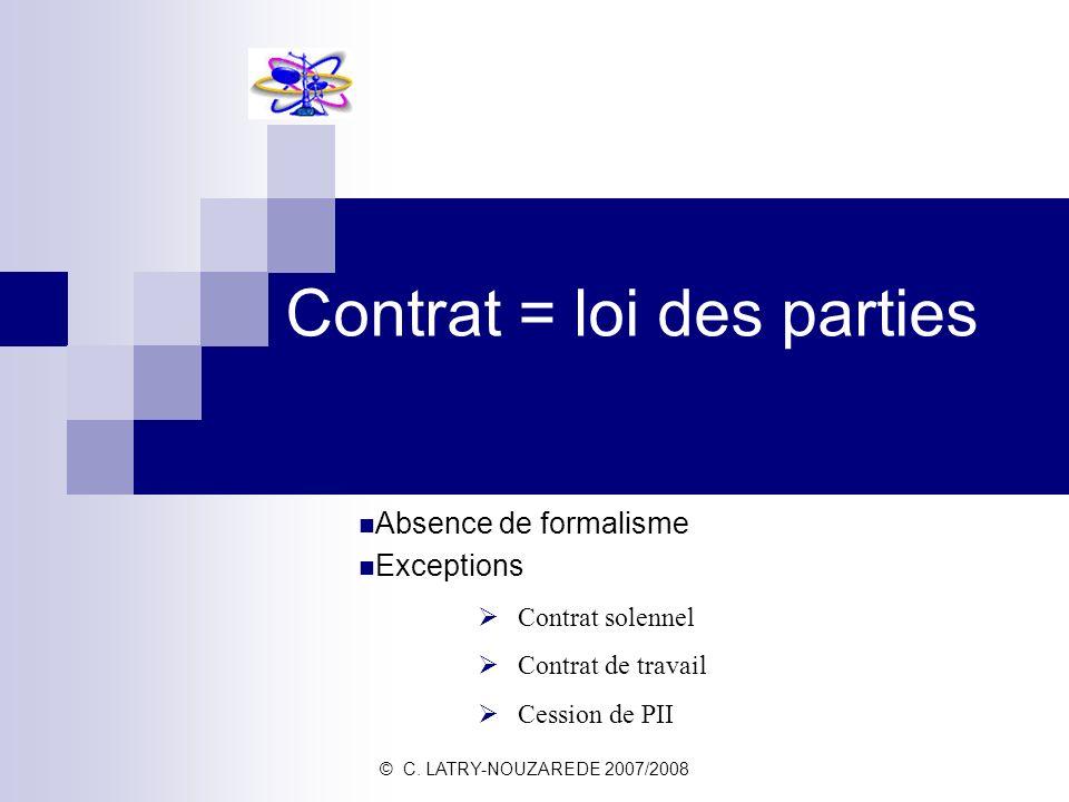 Contrat = loi des parties