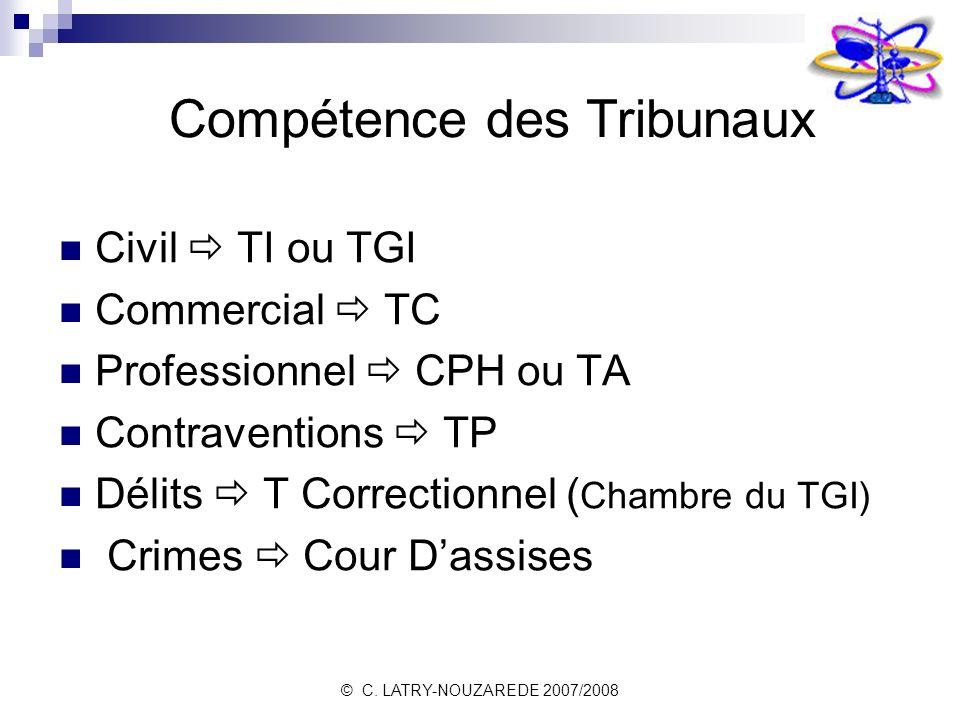 Compétence des Tribunaux