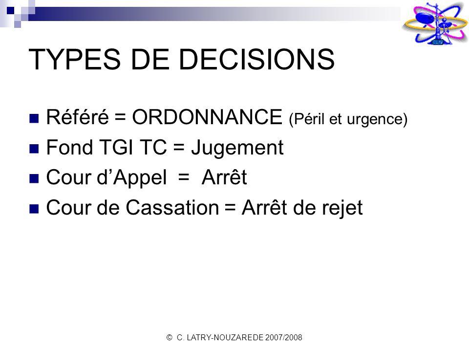 TYPES DE DECISIONS Référé = ORDONNANCE (Péril et urgence)