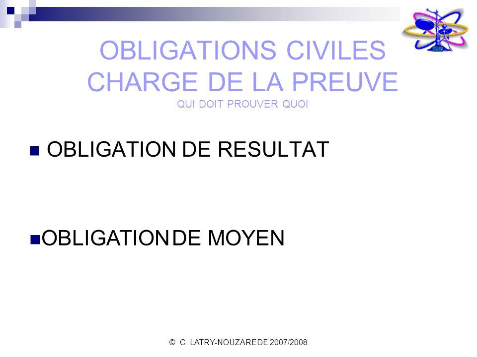OBLIGATIONS CIVILES CHARGE DE LA PREUVE QUI DOIT PROUVER QUOI