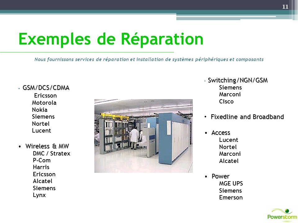 Exemples de Réparation