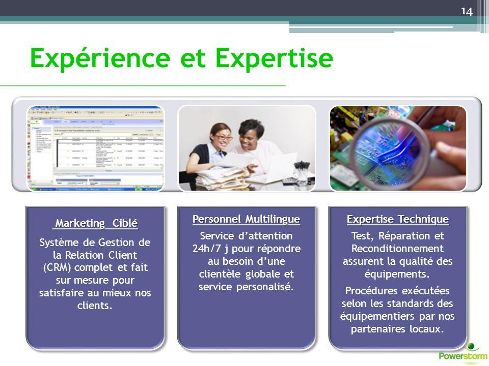Expérience et Expertise