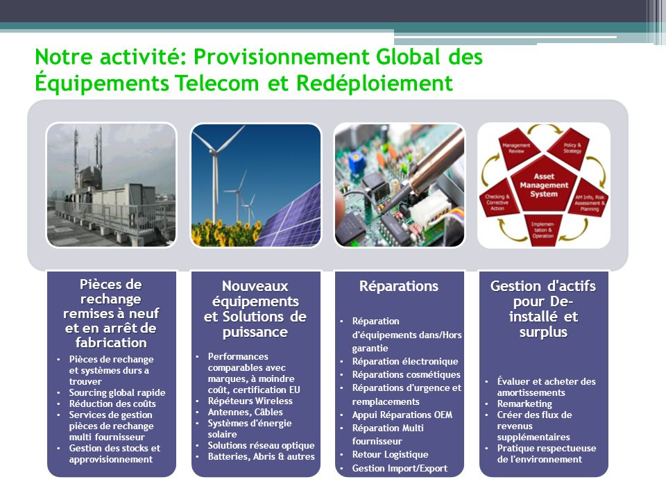 Notre activité: Provisionnement Global des Équipements Telecom et Redéploiement