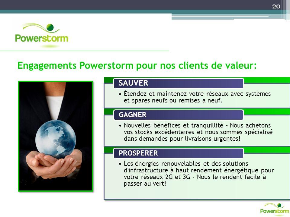 Engagements Powerstorm pour nos clients de valeur: