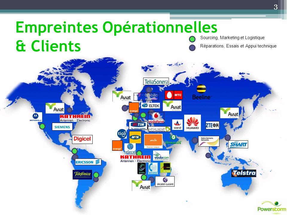 Empreintes Opérationnelles & Clients