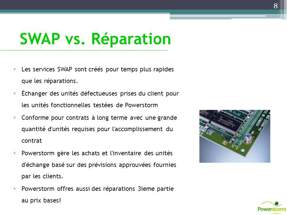 SWAP vs. Réparation Les services SWAP sont créés pour temps plus rapides que les réparations.