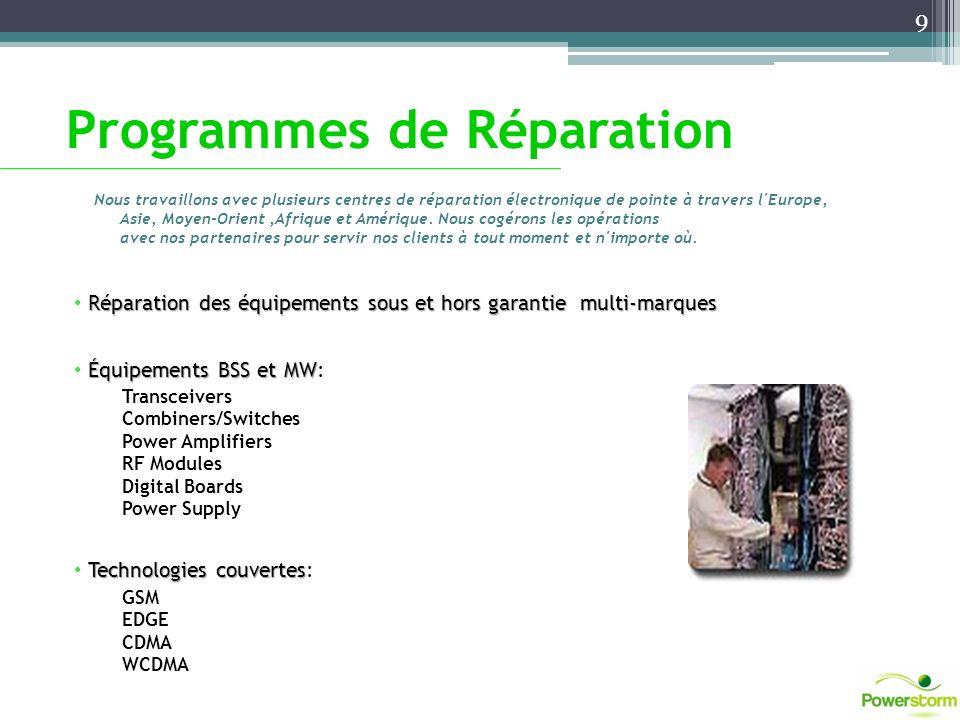 Programmes de Réparation