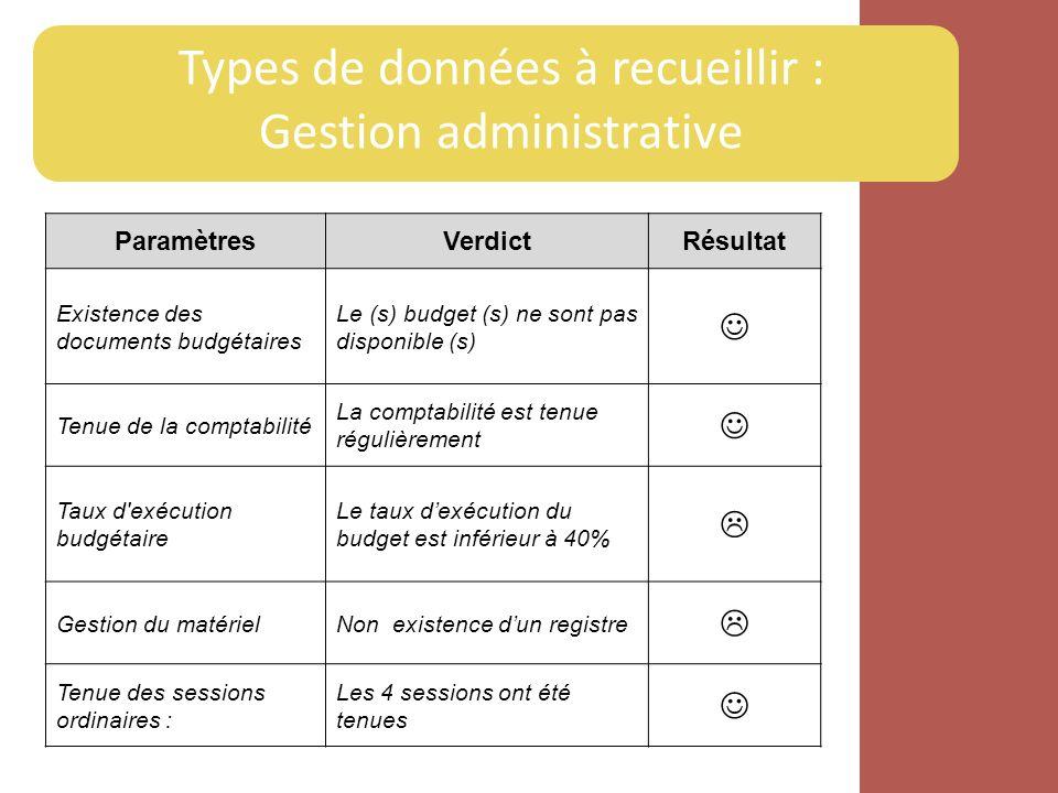 Types de données à recueillir : Gestion administrative