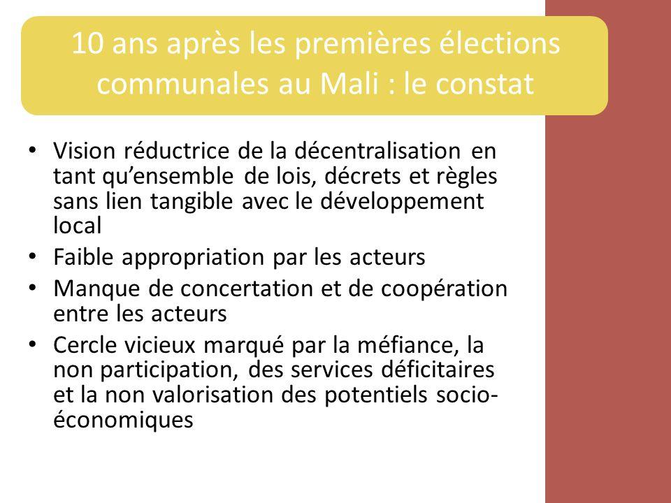 10 ans après les premières élections communales au Mali : le constat
