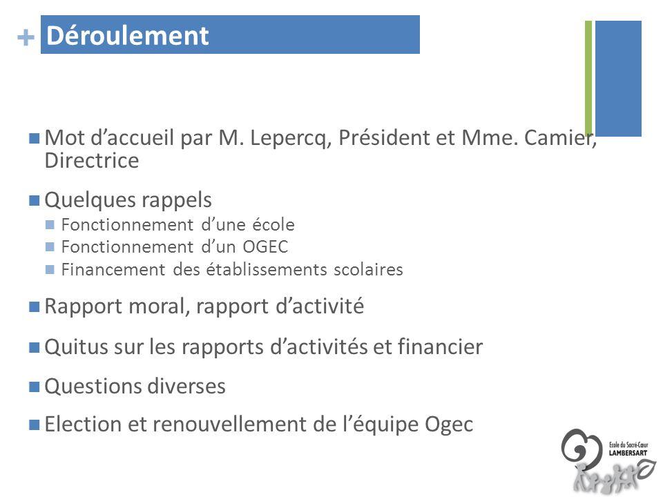 Déroulement Mot d'accueil par M. Lepercq, Président et Mme. Camier, Directrice. Quelques rappels.