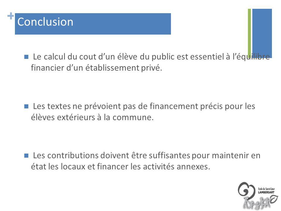 Conclusion Le calcul du cout d'un élève du public est essentiel à l'équilibre financier d'un établissement privé.