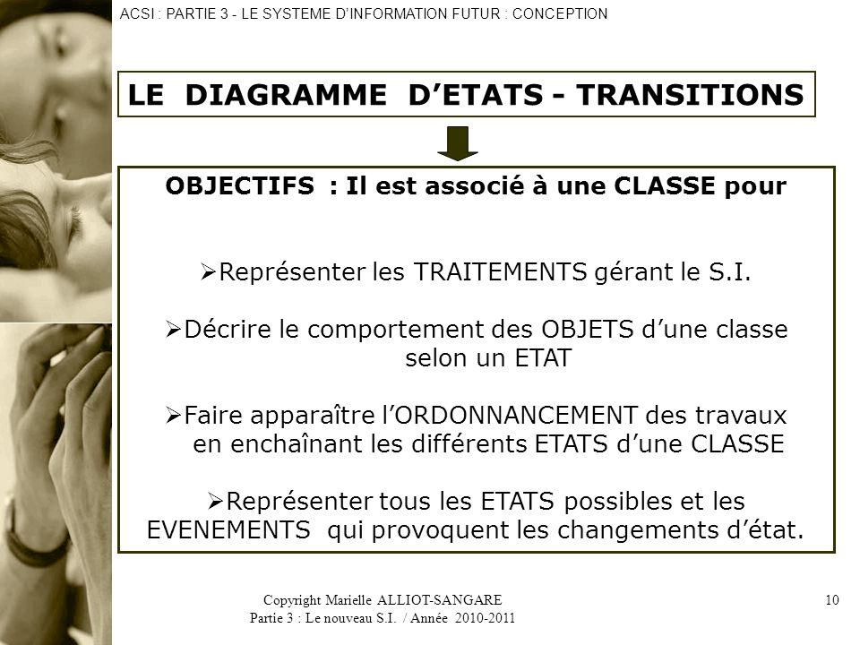 OBJECTIFS : Il est associé à une CLASSE pour