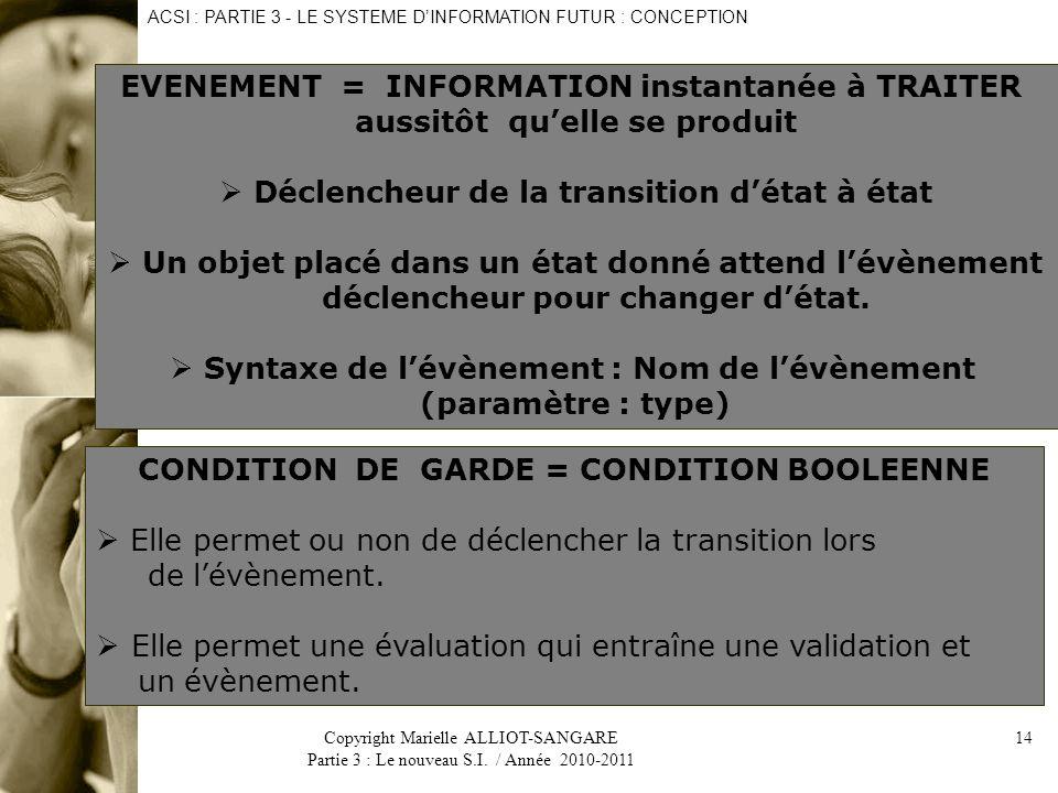 EVENEMENT = INFORMATION instantanée à TRAITER