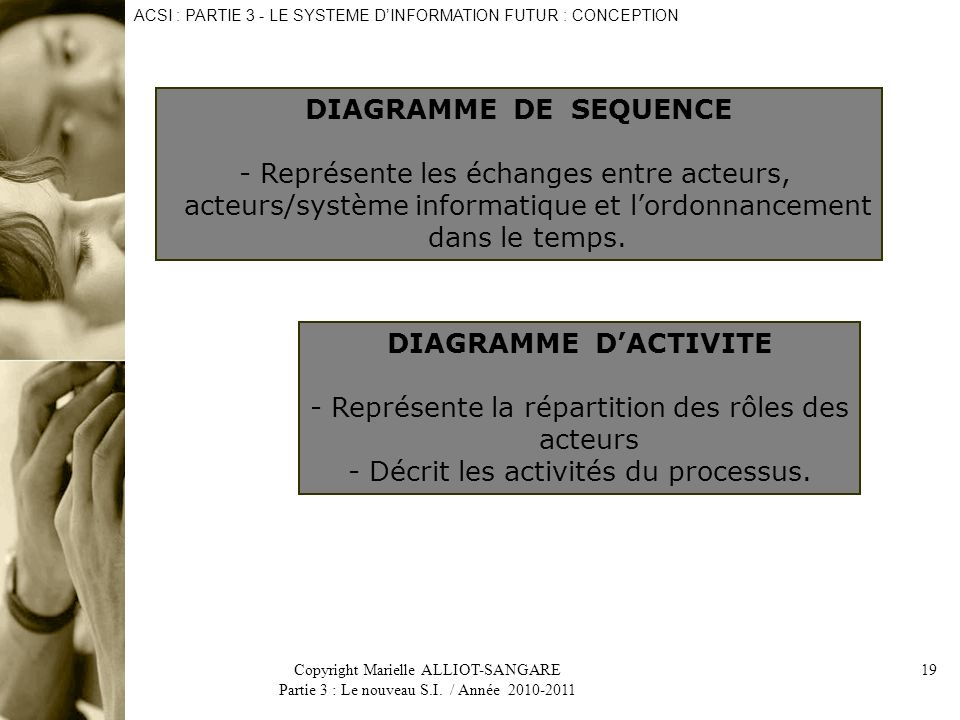DIAGRAMME DE SEQUENCE DIAGRAMME D'ACTIVITE