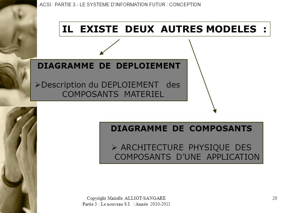 DIAGRAMME DE DEPLOIEMENT DIAGRAMME DE COMPOSANTS