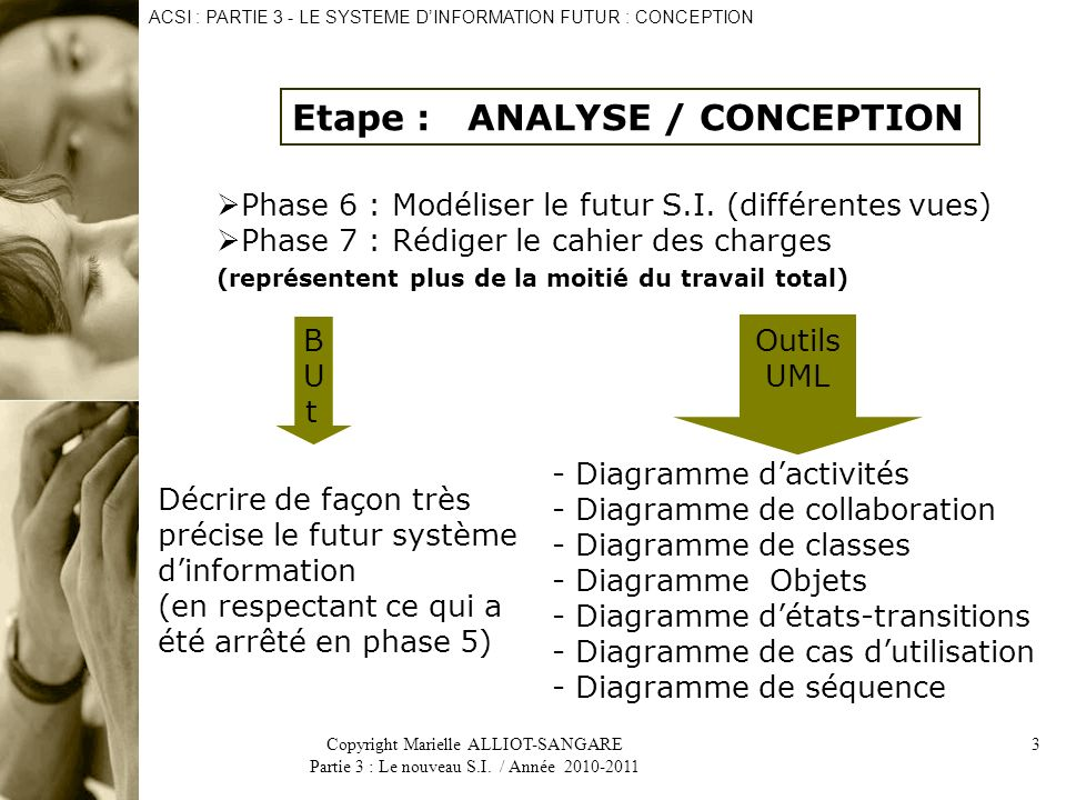 Etape : ANALYSE / CONCEPTION