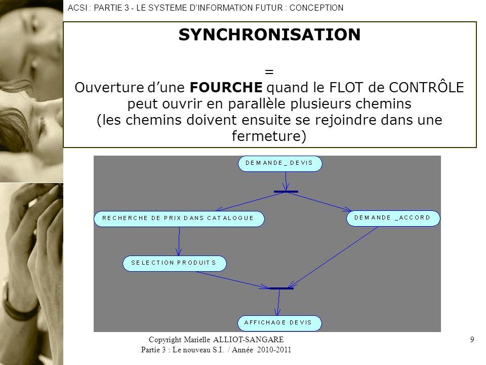 SYNCHRONISATION = Ouverture d'une FOURCHE quand le FLOT de CONTRÔLE
