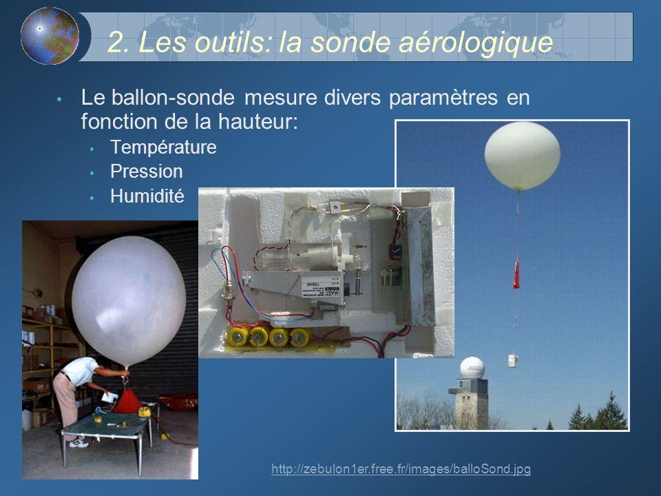2. Les outils: la sonde aérologique
