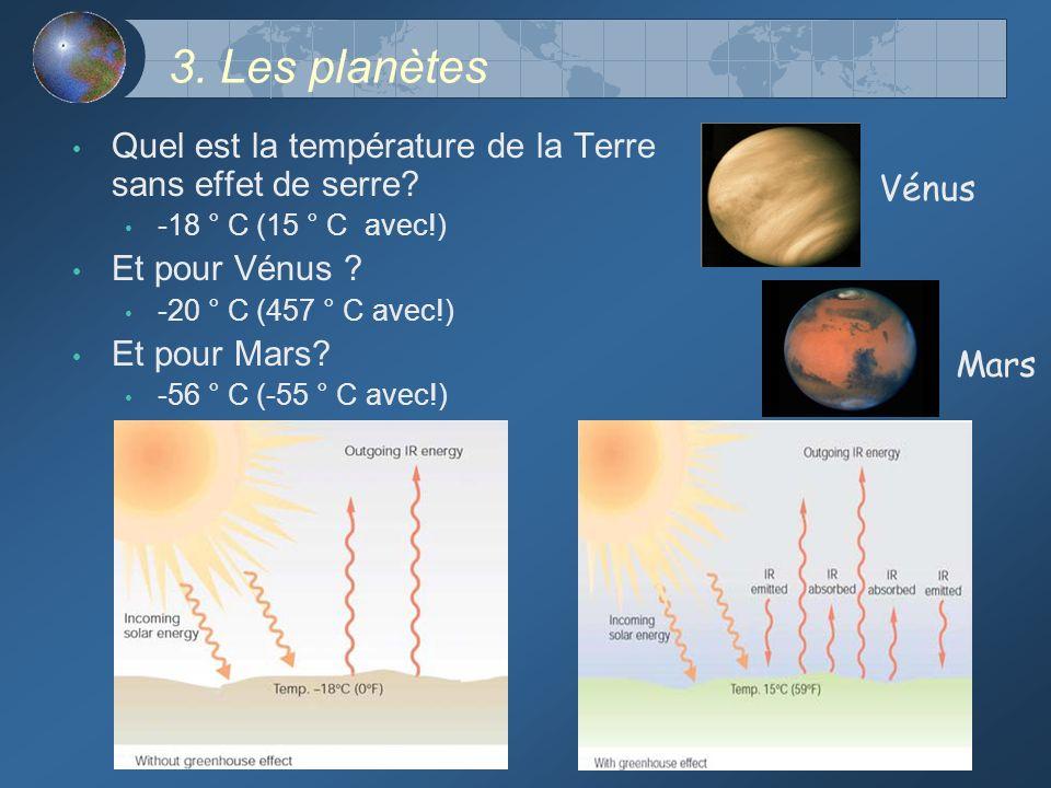 3. Les planètes Quel est la température de la Terre sans effet de serre -18 ° C (15 ° C avec!) Et pour Vénus
