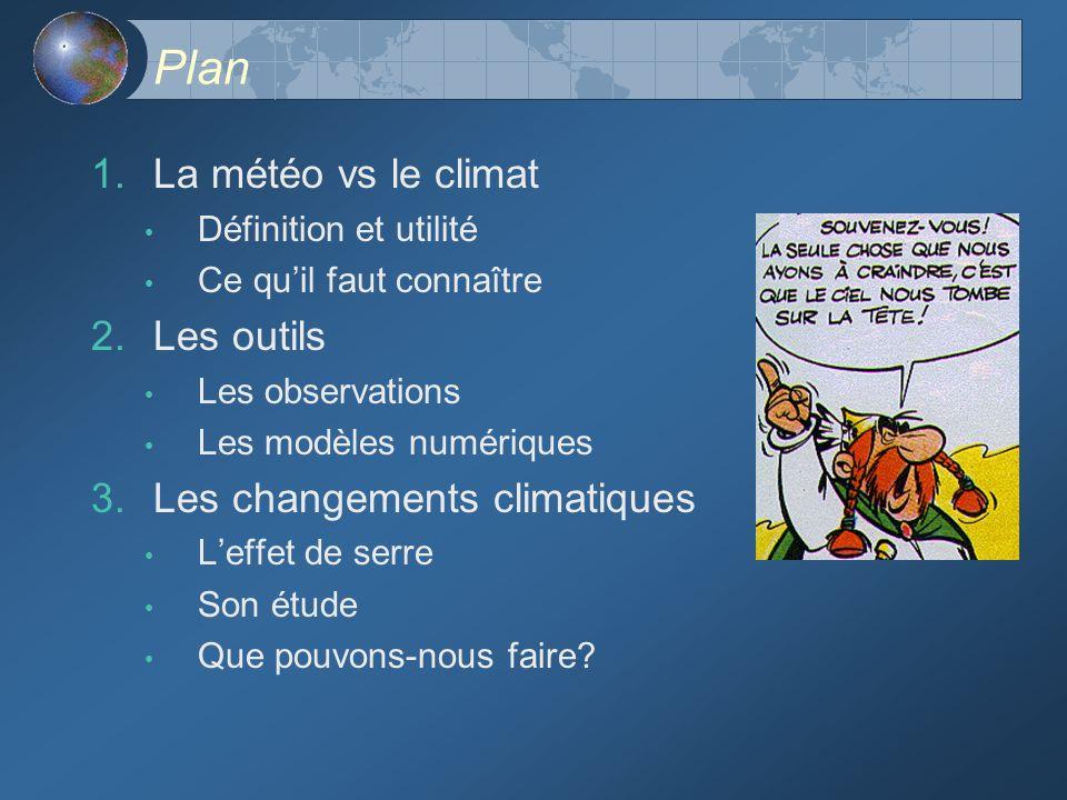 Plan La météo vs le climat Les outils Les changements climatiques