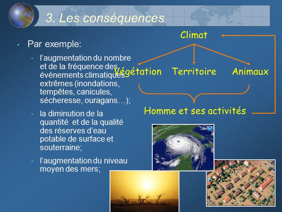 3. Les conséquences Climat Par exemple: Végétation Territoire Animaux