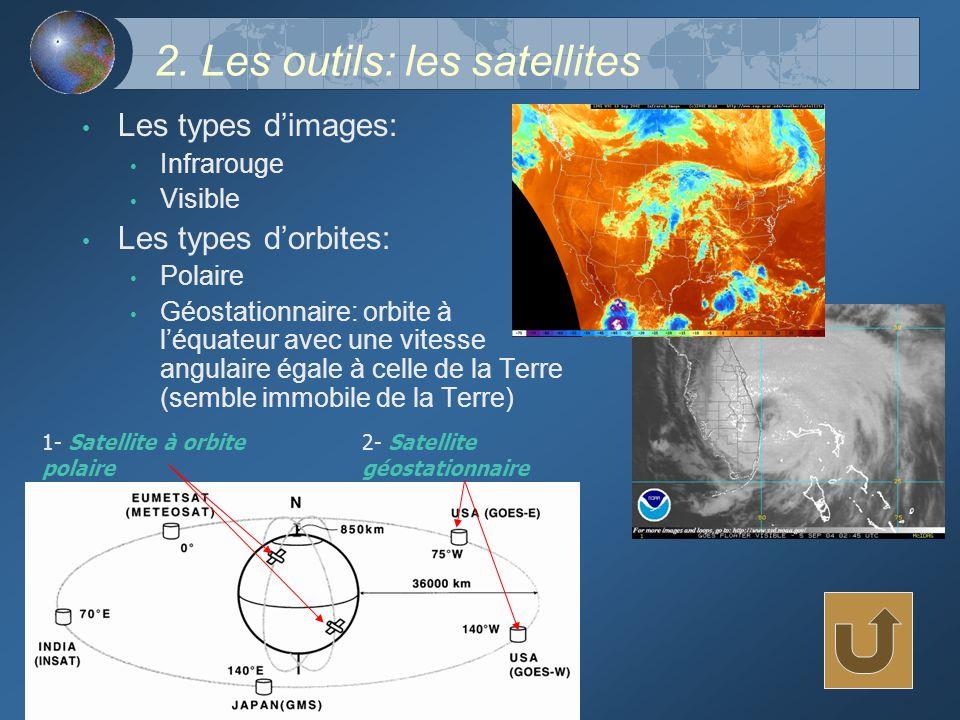 2. Les outils: les satellites