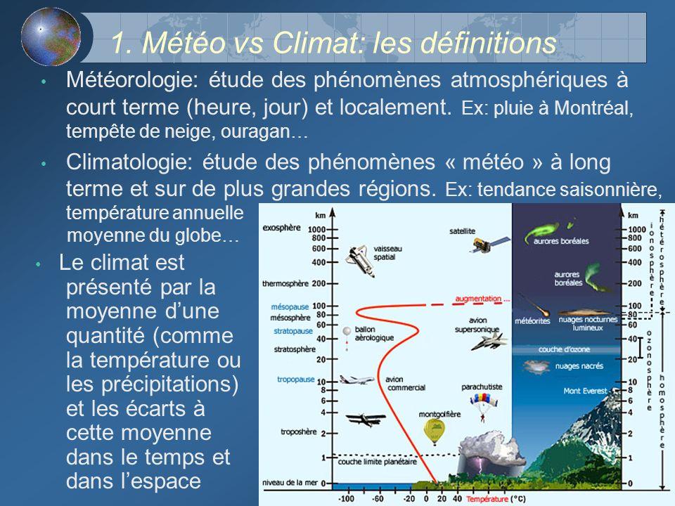 1. Météo vs Climat: les définitions