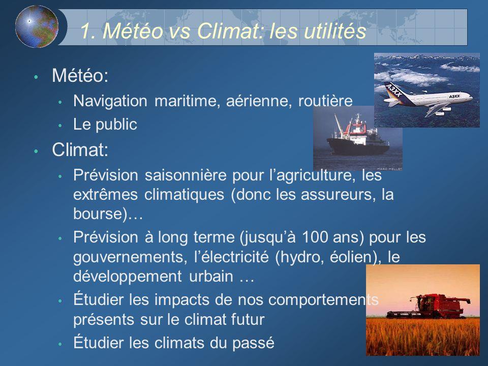 1. Météo vs Climat: les utilités