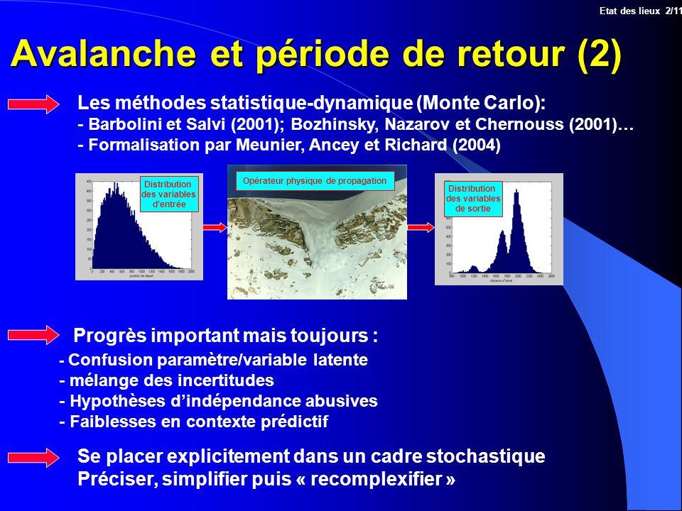 Avalanche et période de retour (2)