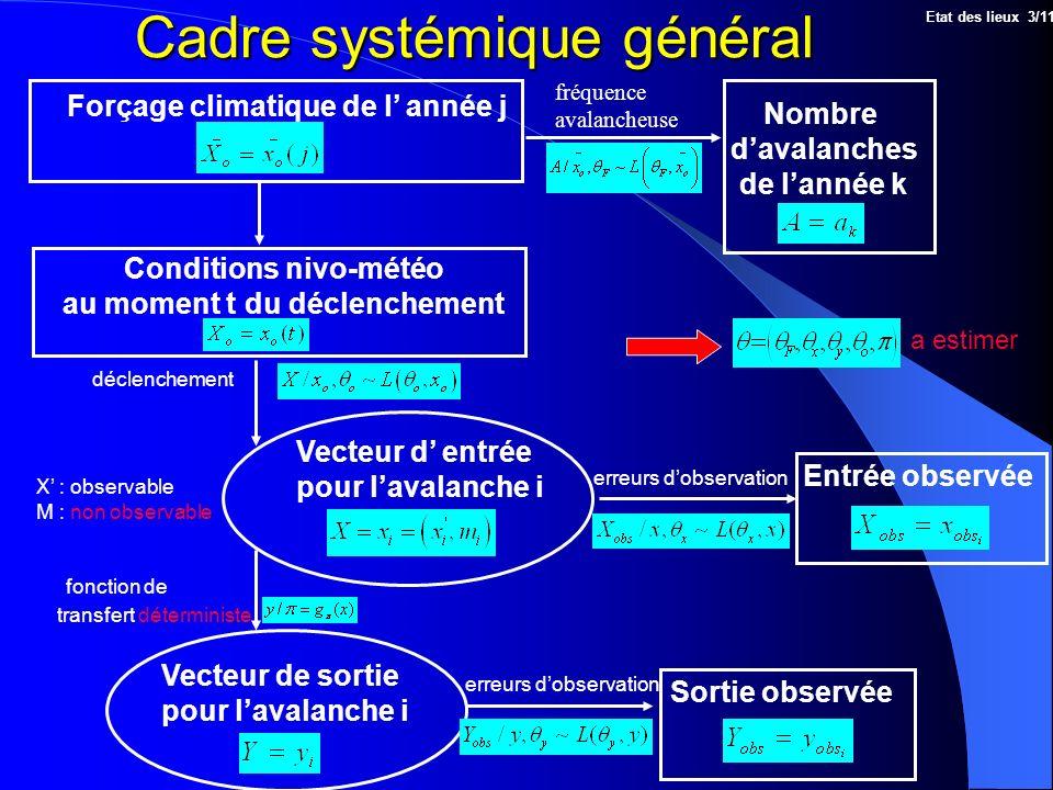 Cadre systémique général